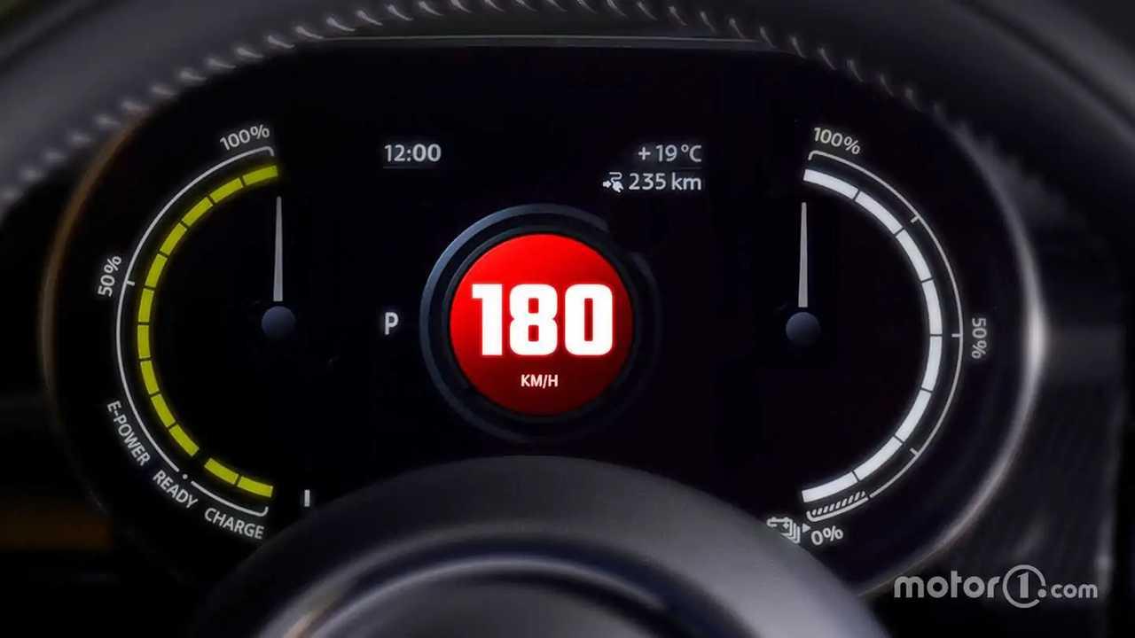 Limite Renault