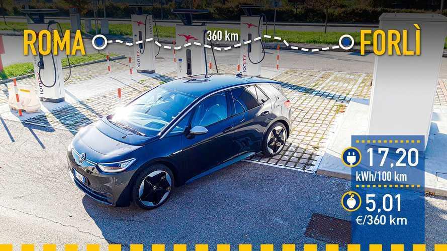 Volkswagen ID.3: prueba de consumo real