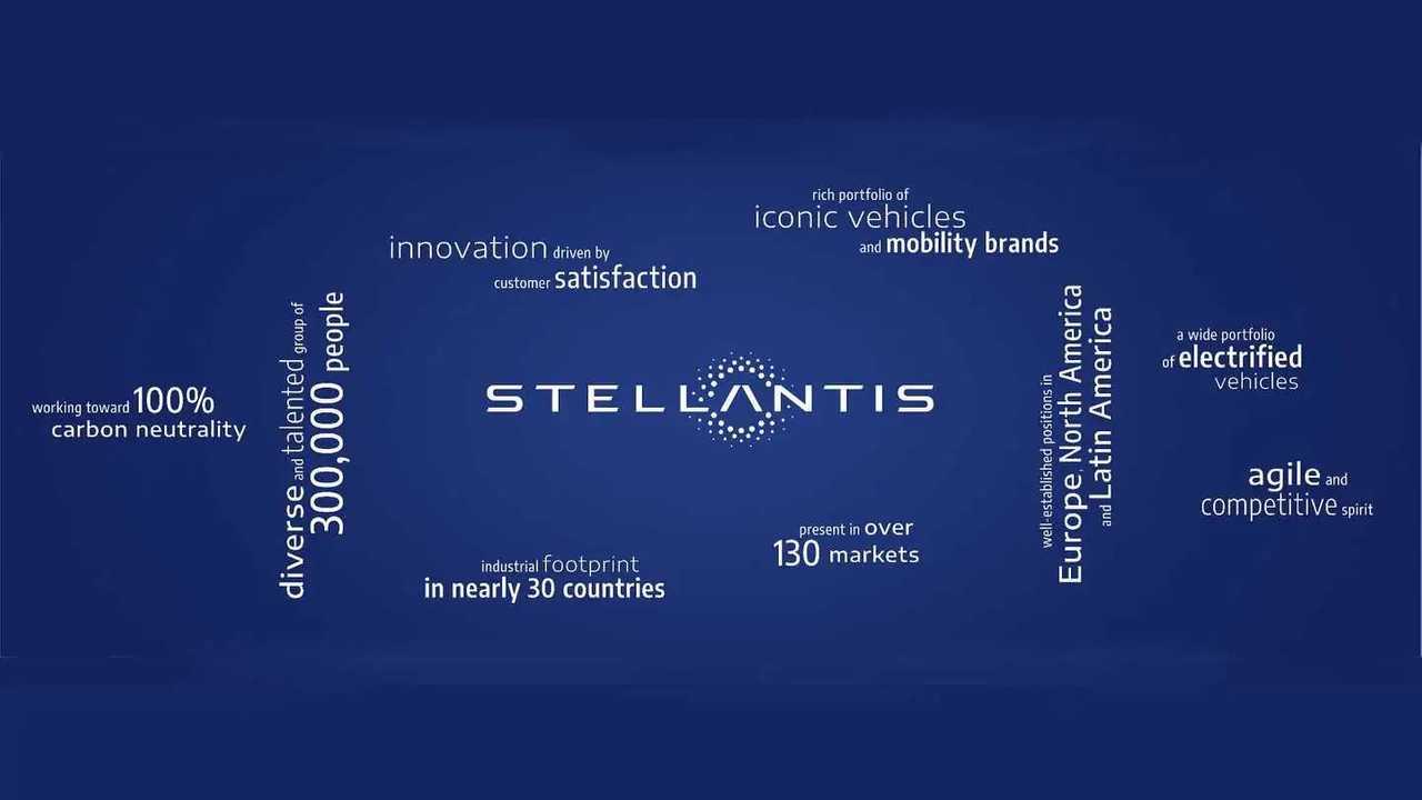 Wohin kommt das dritte Stellantis-Batteriewerk?