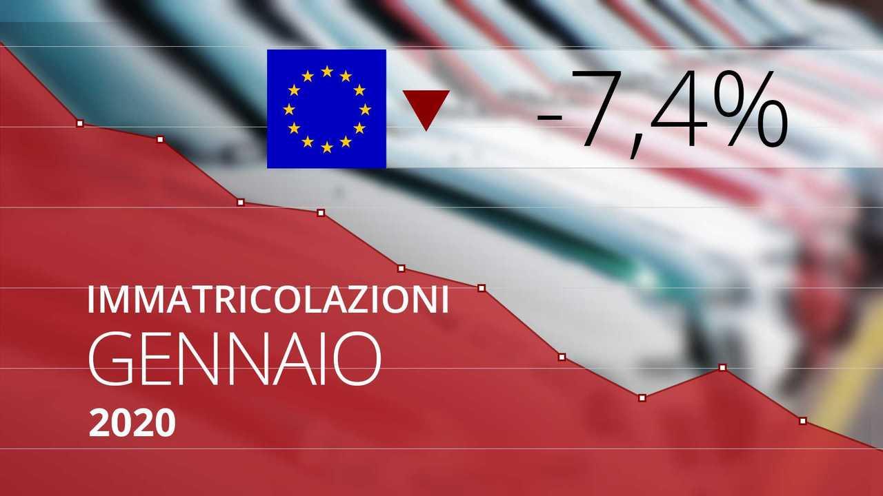 Immatricolazioni auto Europa gennaio 2020