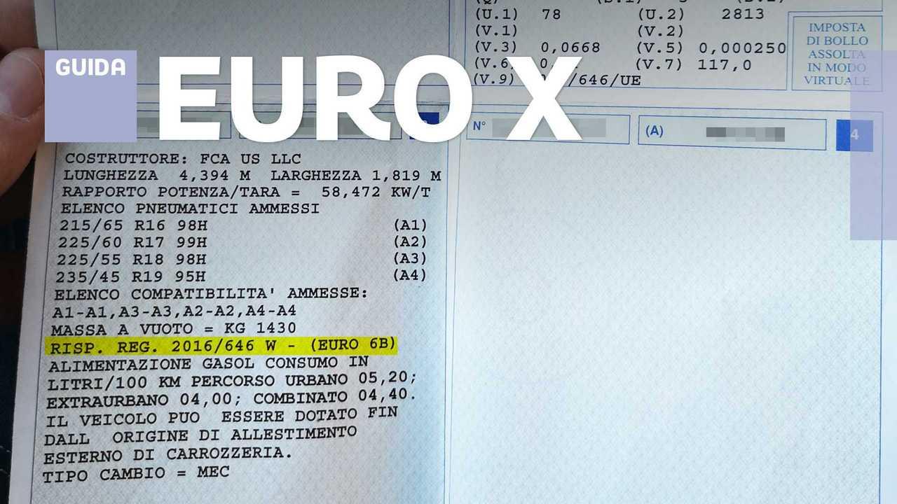 Auto, la categoria Euro sul libretto