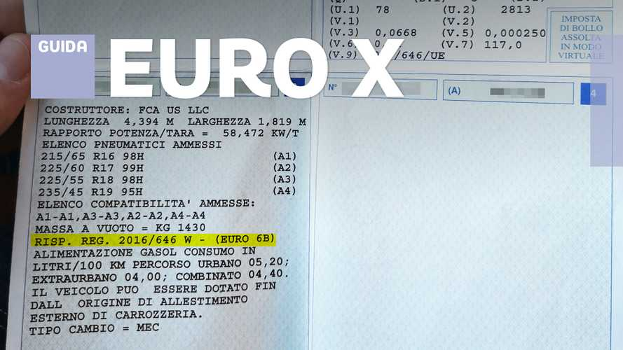 Come si riconosce un'auto Euro 3, 4, 5 o Euro 6