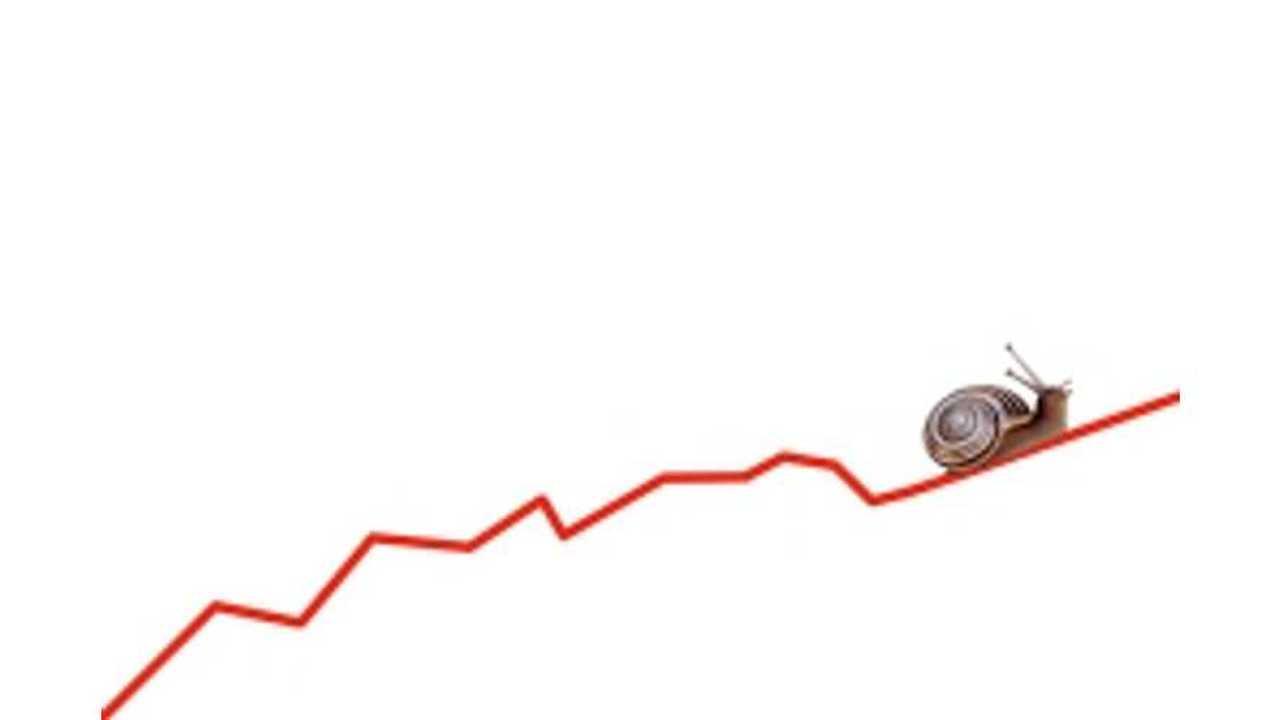 Slow-Increase-Sales-6774536