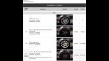 Alfa Romeo 4C, il listino