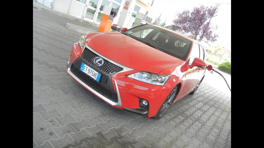 Lexus CT Hybrid, la prova dei consumi