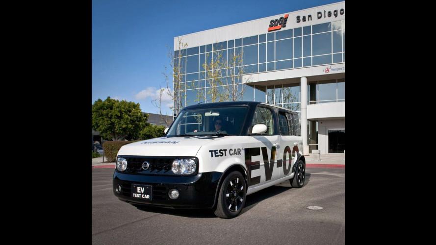 L'allenza Renault-Nissan a San Diego