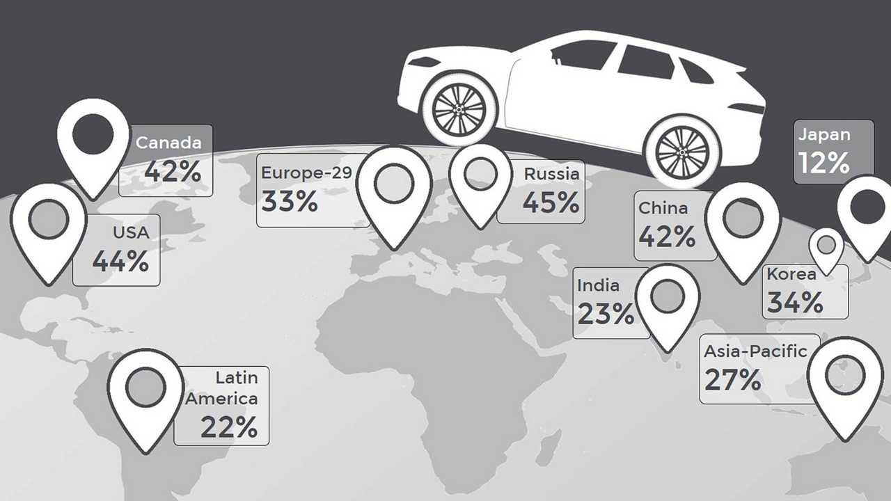 I SUV nel mondo