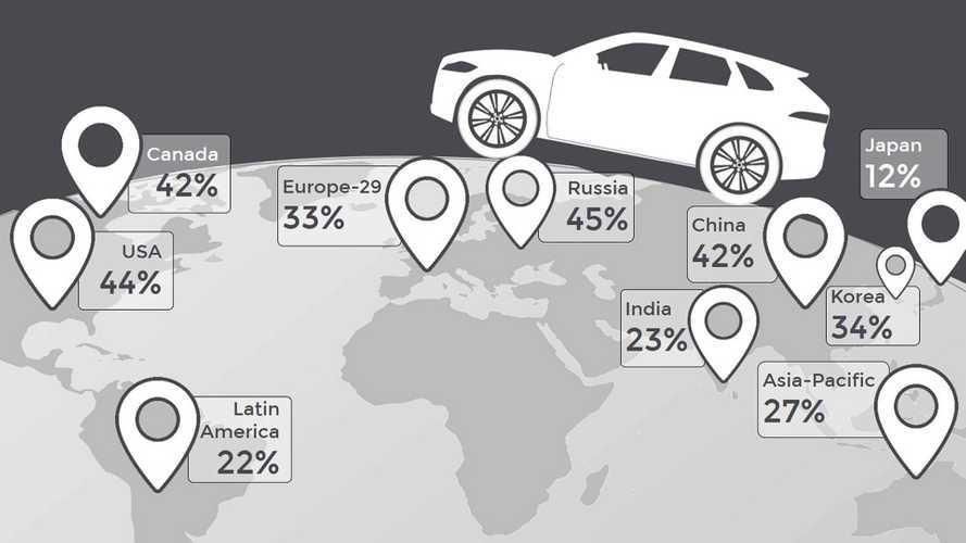 Vendite auto nel mondo, 1 su 3 è un SUV