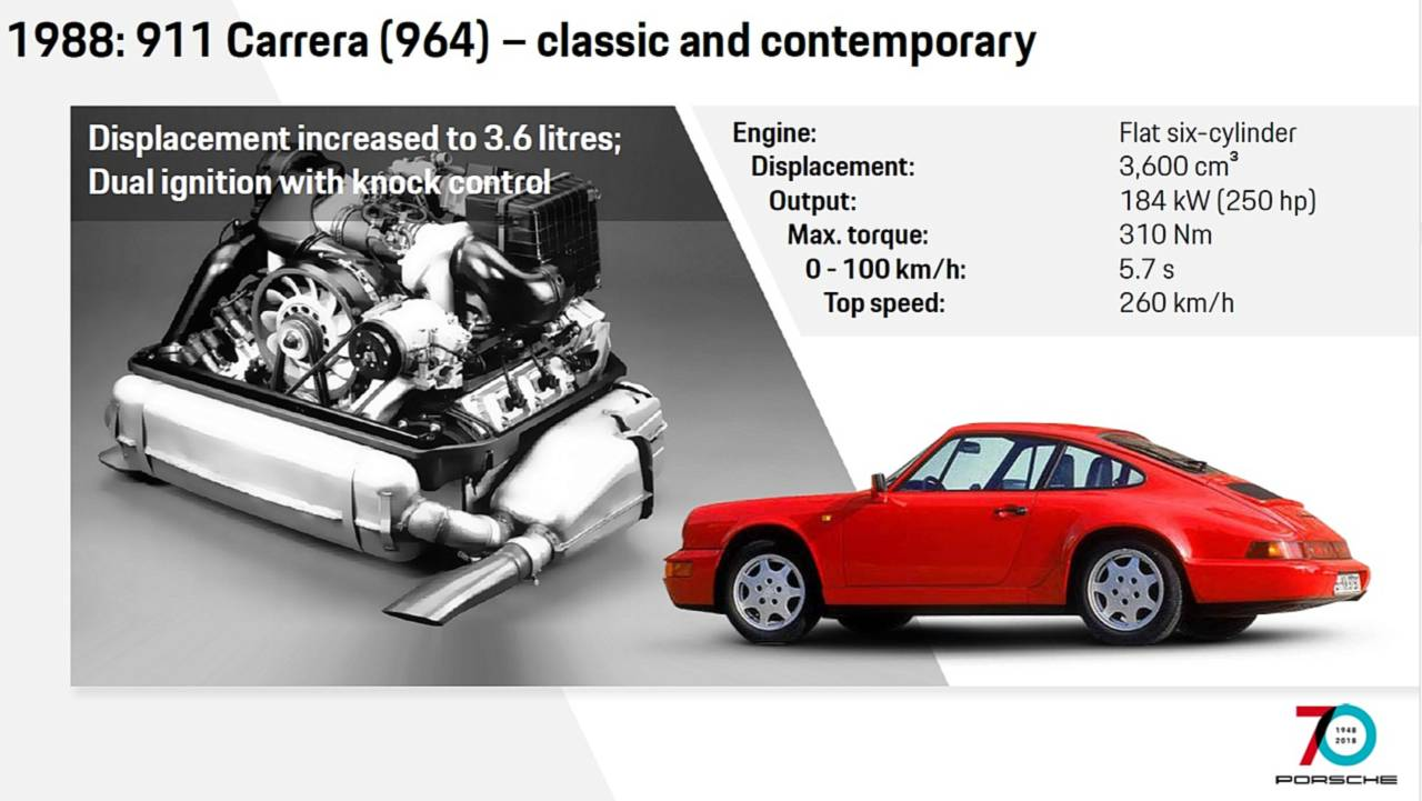 1988 964 Engine
