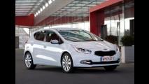 Kia Cee'd, Optima Híbrido e Novo Sorento recebem certificação ecológica na Alemanha