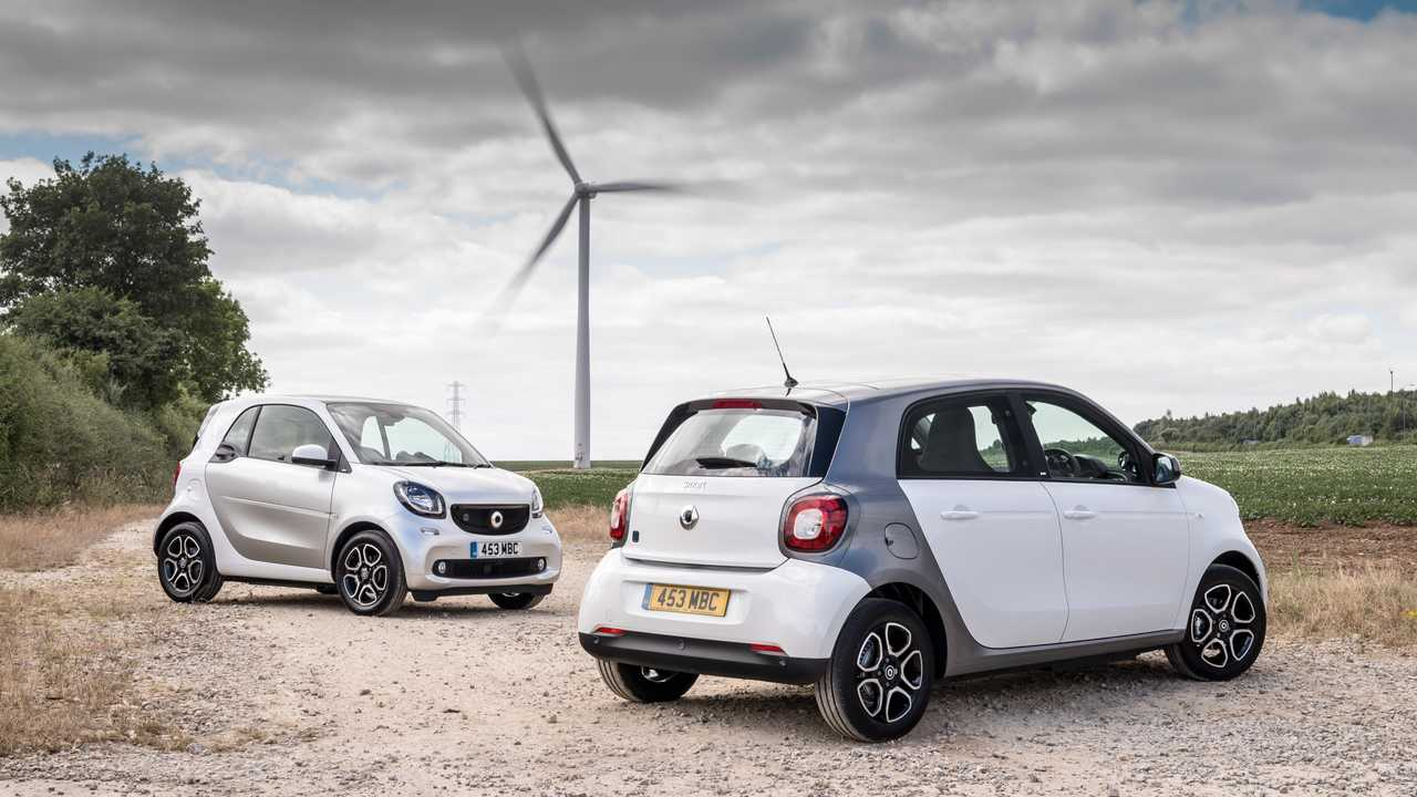 Hatchback, En kısa – Smart ForFour