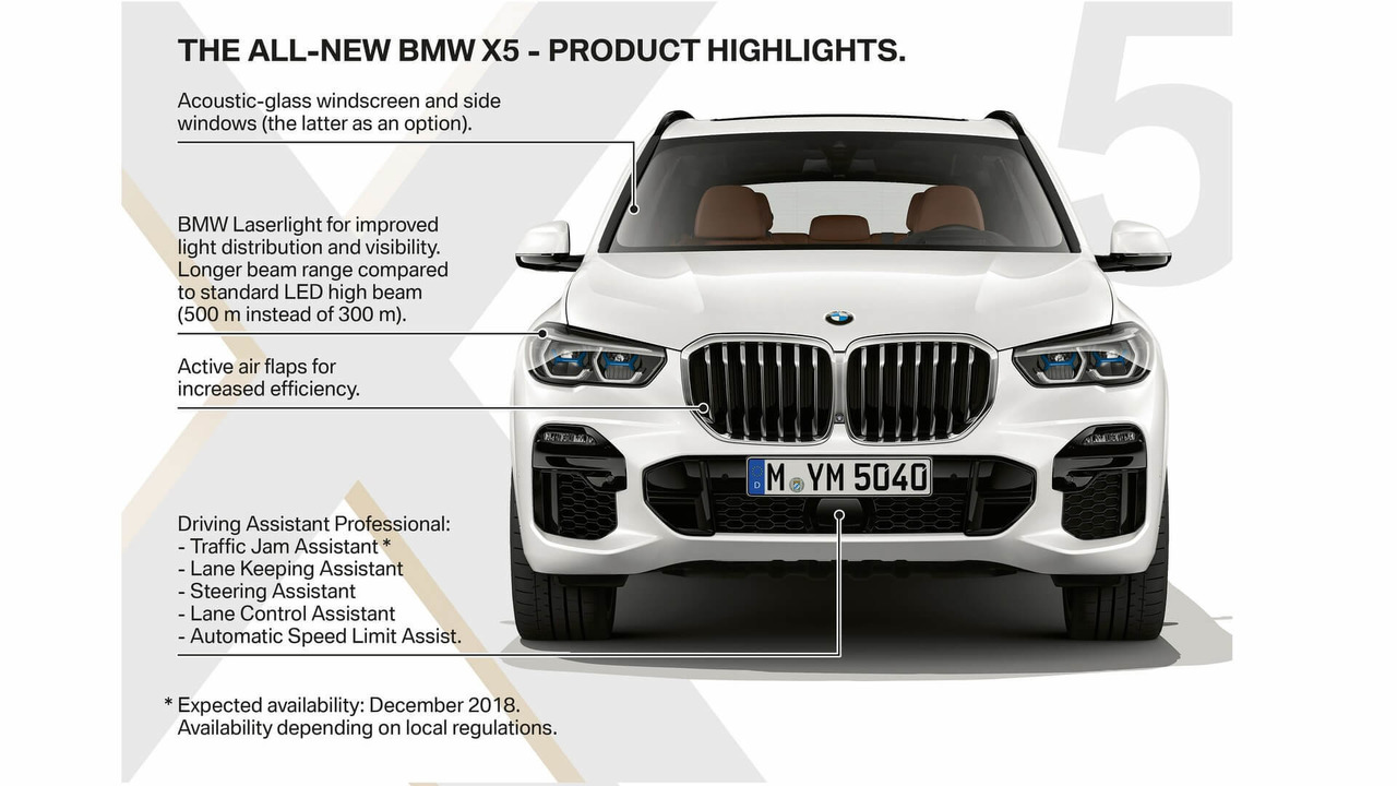 2019 BMW X5 Debuts With Familiar Look, Lots Of Cutting-Edge Tech