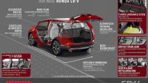 Neue Details zum Honda CR-V