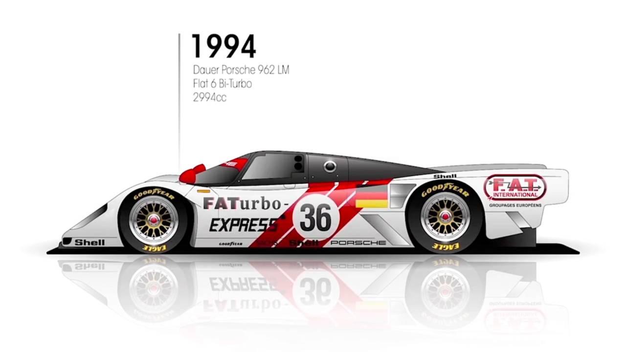 1994: Dauer 962 Le Mans