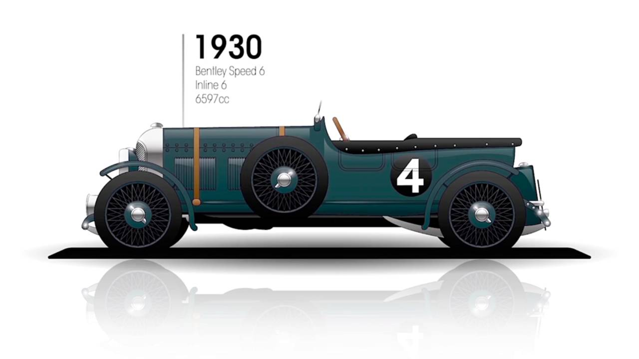 1930: Bentley Speed Six