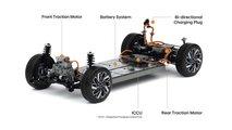 Hyundais E-GMP-Elektroplattform: 800-Volt-Technik und 500 km Reichweite