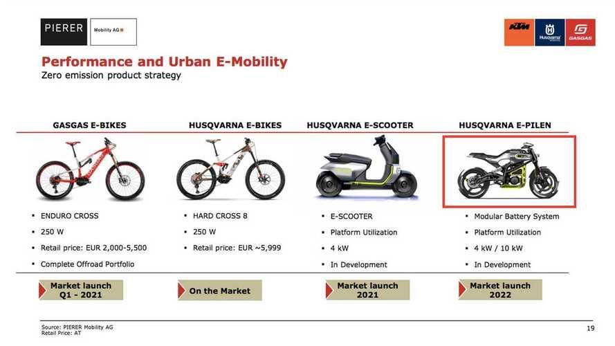 Pierer Mobility Presentation — Future Electric Models