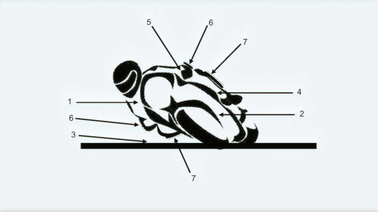 Forearm and Shin Glider Patent Application Figure One