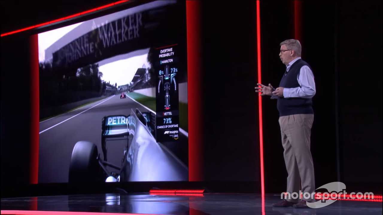 Ross Brawn at AWS ReInvent speaks about F1-TV in 2019
