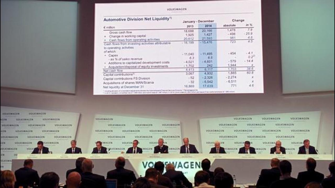 [Copertina] - Volkswagen Group, la ricetta per rimanere leader