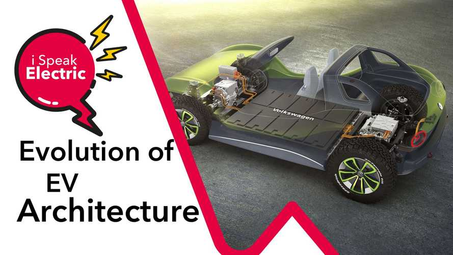 Discover The Evolution Of EV Architecture