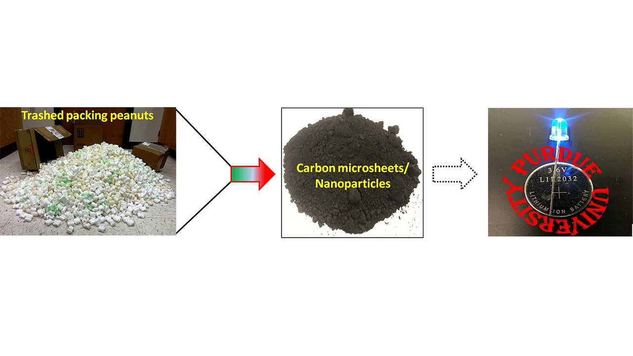 New Process Converts Packing Peanuts Into Battery Component