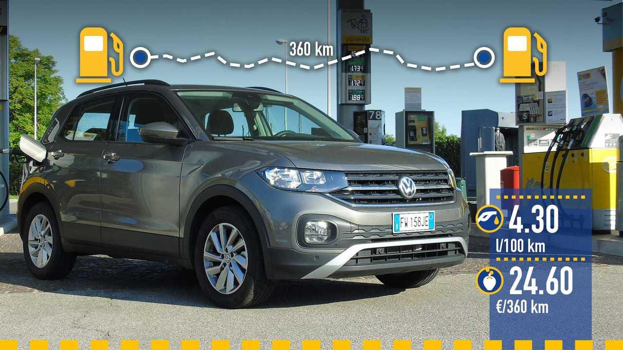 Volkswagen T-Cross 1.0 benzina, la prova consumi