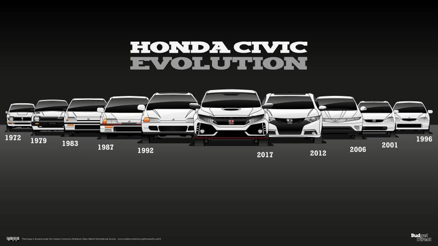 10-Generation Civic Centerfold Is An Awesome Honda History Lesson
