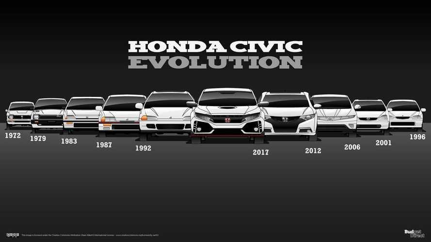 Sejarah Panjang 10 Generasi Honda Civic