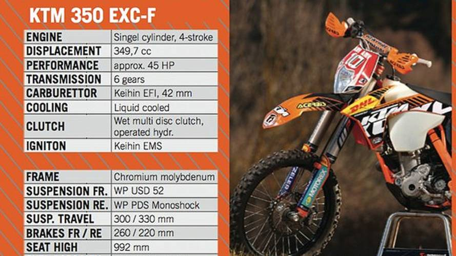 KTM 350 EXC-F in action