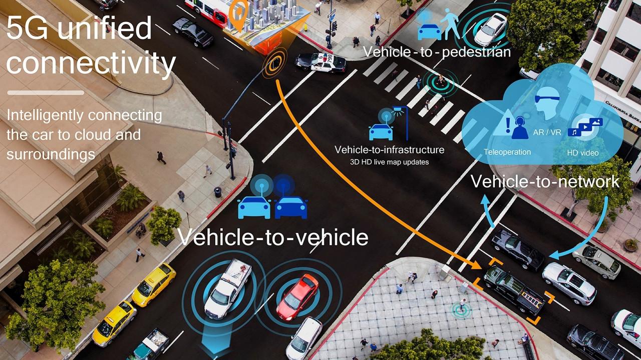 [Copertina] - Qualcomm presenta la tecnologia per la guida autonoma