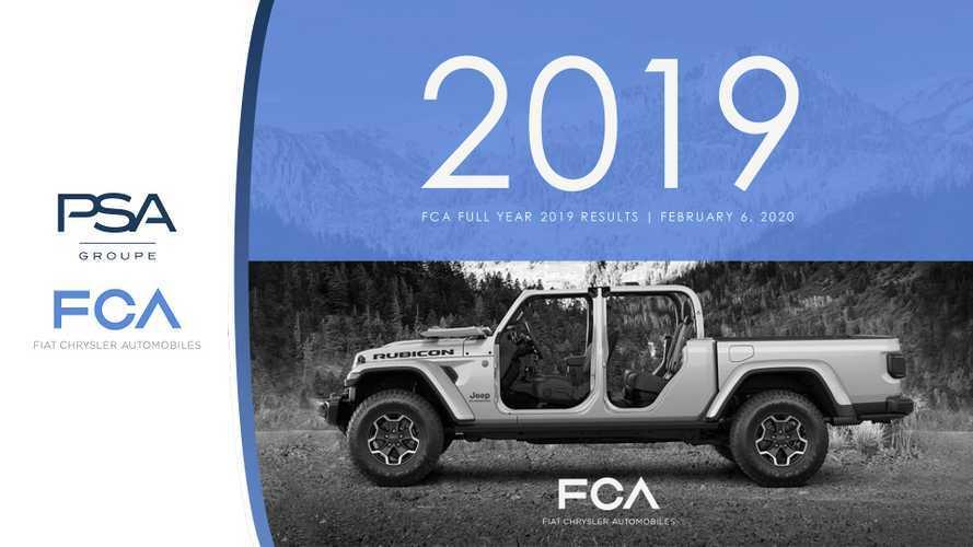 FCA, 2019 positivo grazie agli USA e nel 2020 resta concorrente di PSA