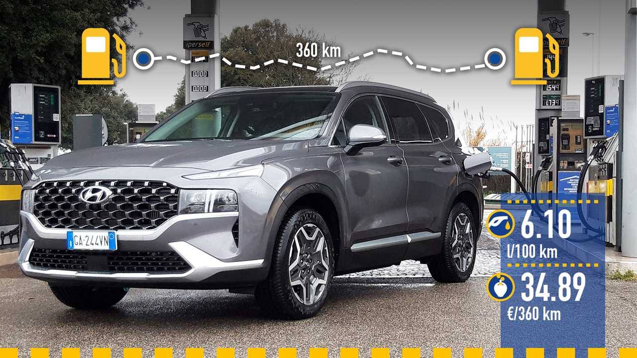 Обновленный Hyundai Santa Fe: первый тест на расход топлива