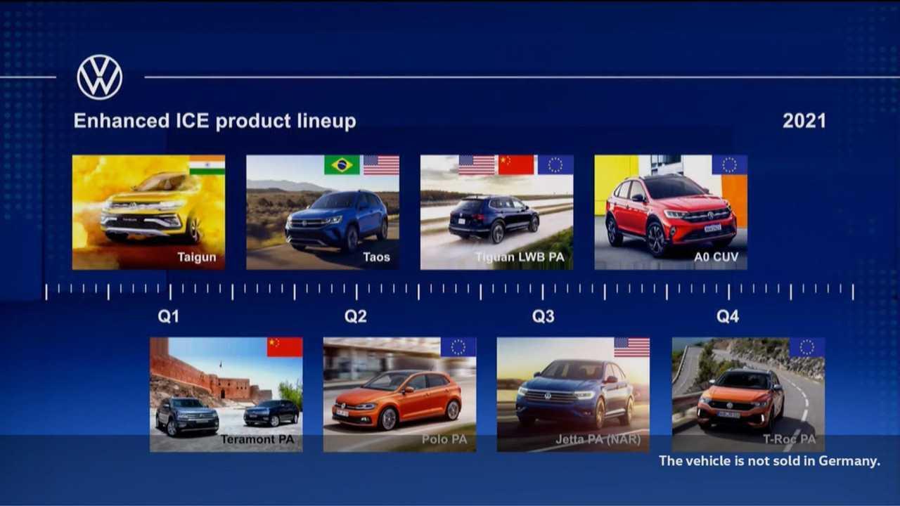 Volkswagen - Lançamentos 2021