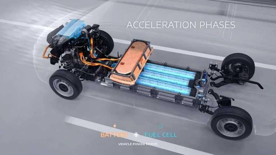 Idrogeno e batteria insieme? La tecnica dei nuovi furgoni Stellantis