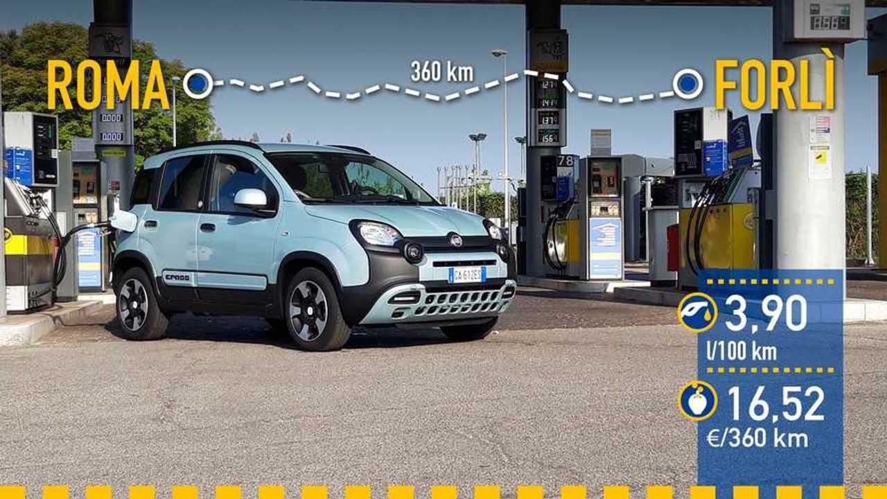 Fiat Panda Hybrid 2020, prueba de consumo