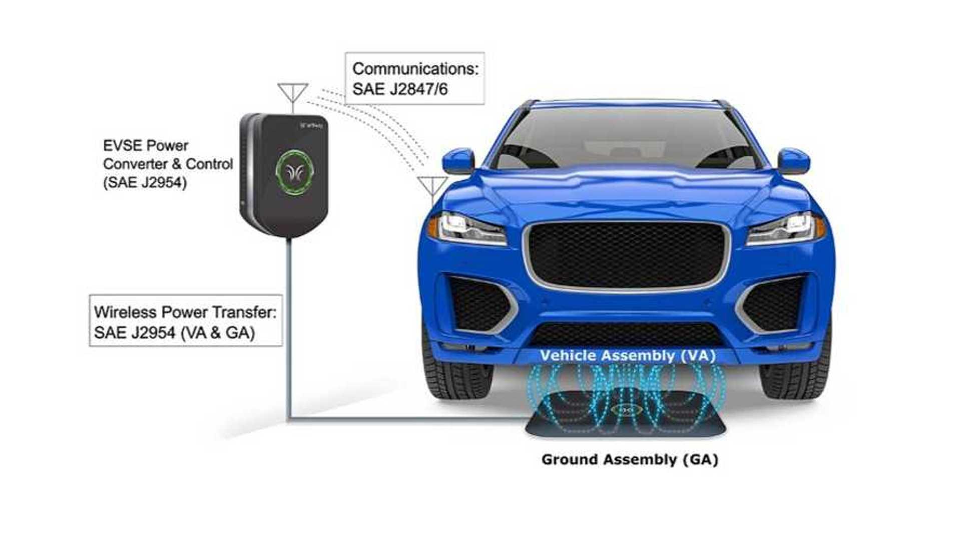 SAE International Releases J2954 Wireless Charging Standard
