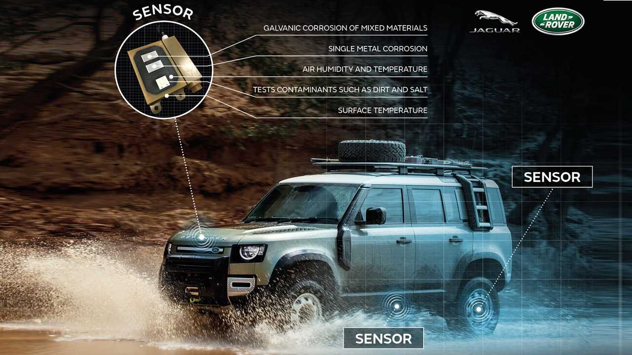 Jaguar Land Rover, i test con sensori aerospaziali