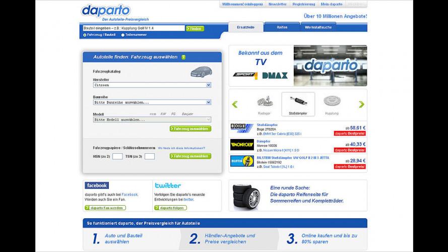 Fahrzeugteile richtig und einfach mit daparto kaufen