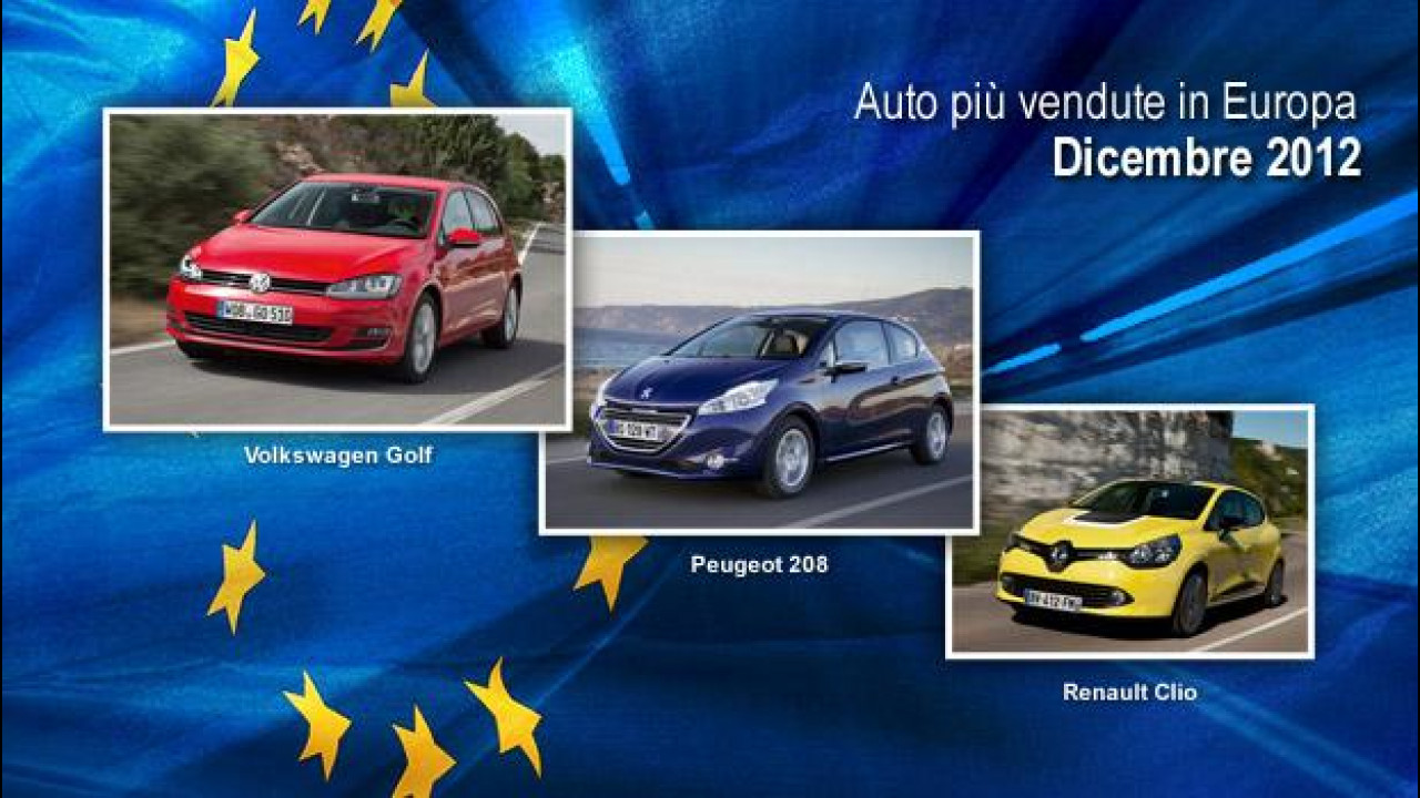 [Copertina] - La Peugeot 208 torna al secondo posto fra le auto più vendute in Europa