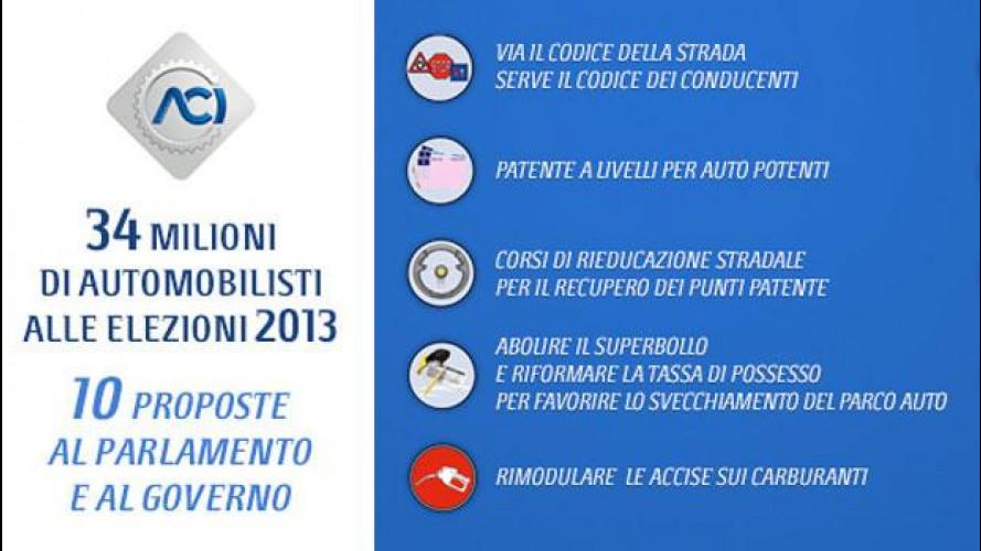 Elezioni 2013, l'ACI presenta il Manifesto degli Automobilisti
