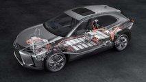 lexus ux 300e aerodinamica attiva sottoscocca carenato