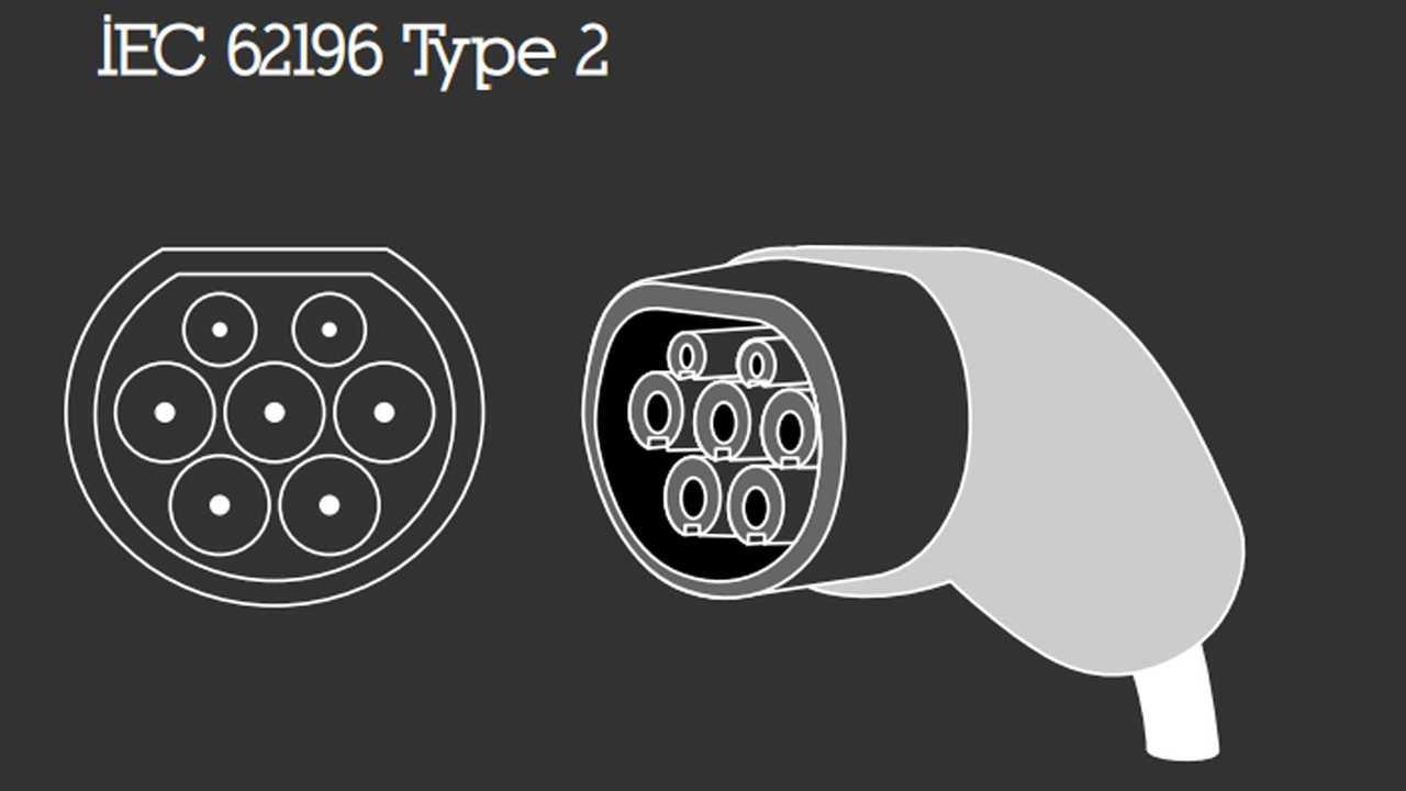 IEC 62196 Tipo 2