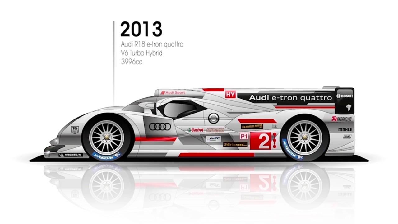 2013: Audi R18 e-tron quattro