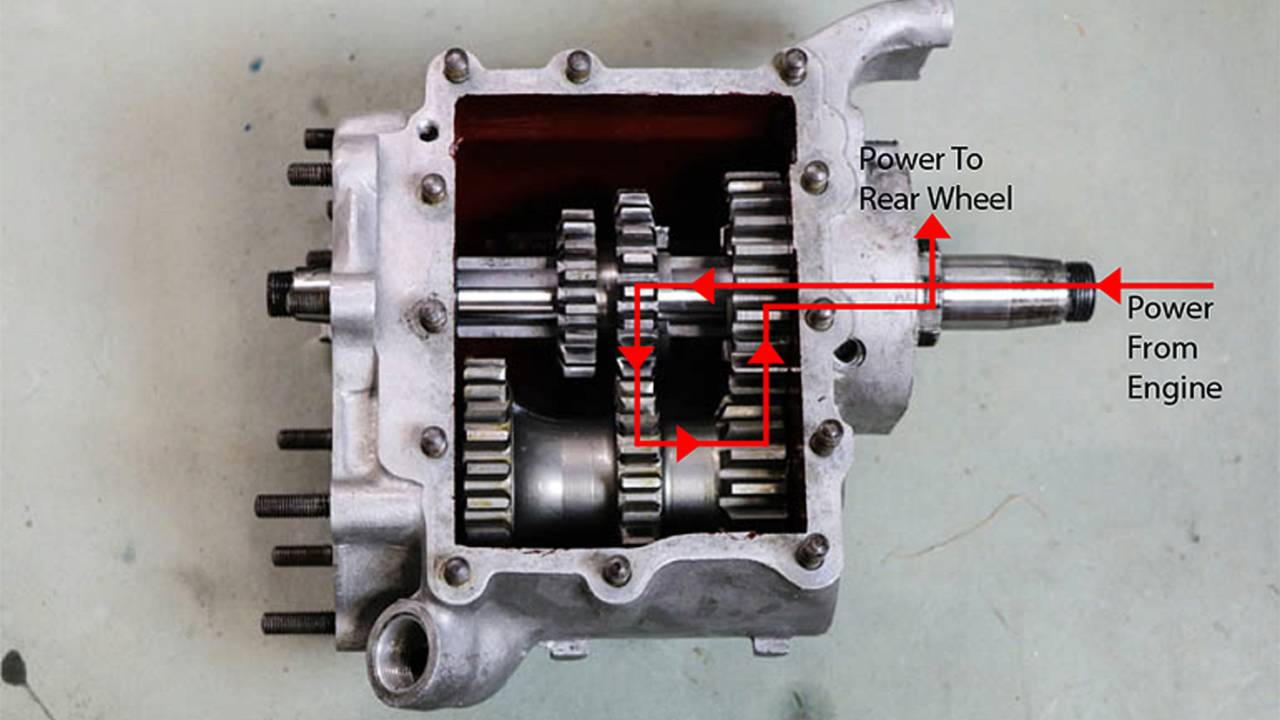 Transmission power transfer in second gear.