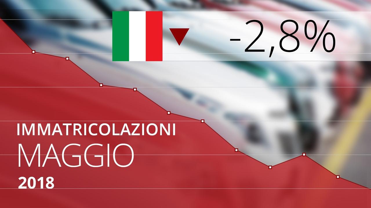 Mercato auto maggio Italia