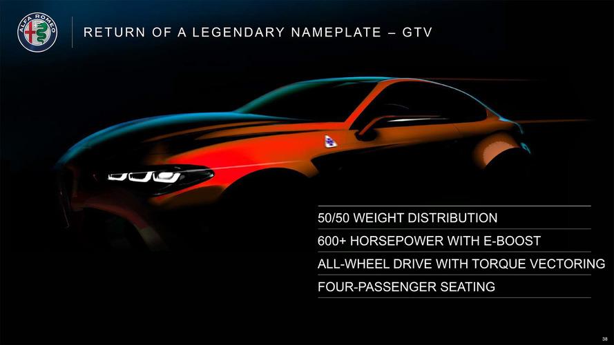 Hivatalos: jön az Alfa Romeo GTV, a 8C és két új SUV