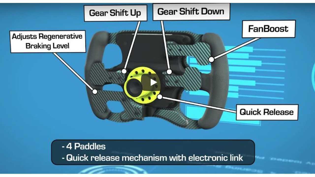 Mahindra Blueprints - Formula E Steering Wheel