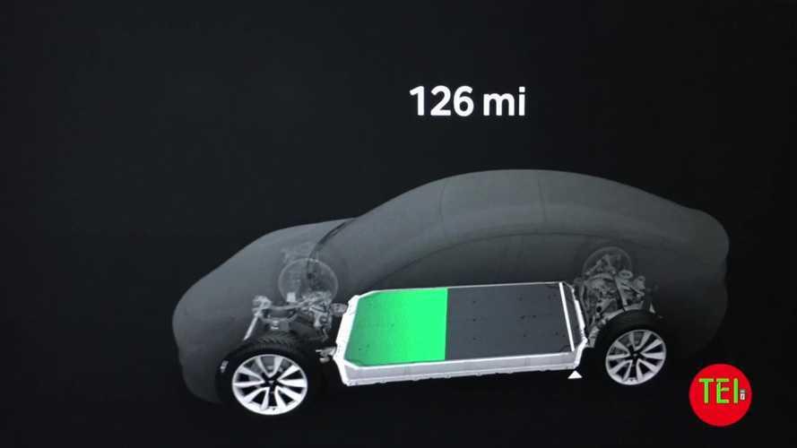 Tesla Model 3 Range Down 42% In Cold Weather?