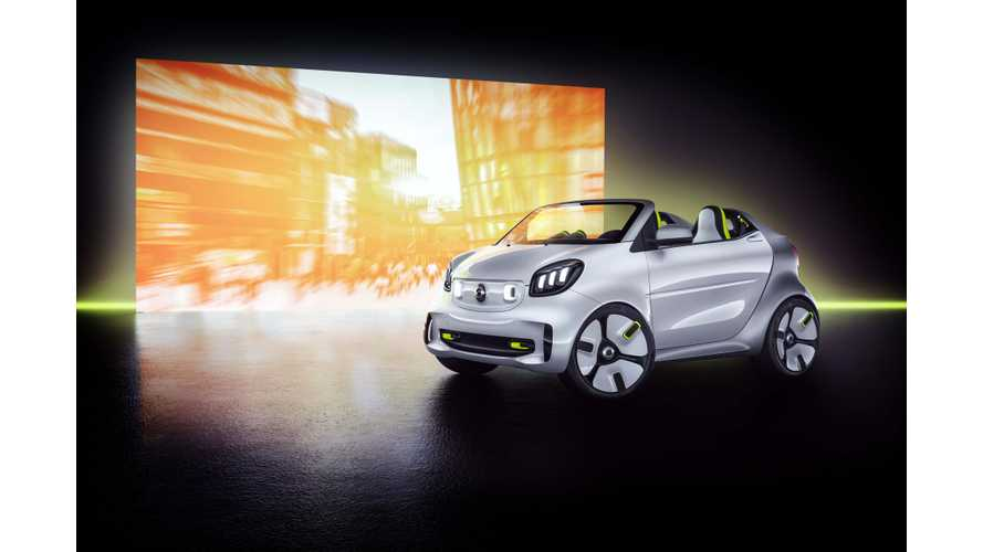 Smart Reveals Forease Electric Concept